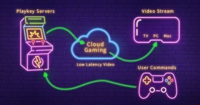 Best Cloud Gaming Services Available in 2020
